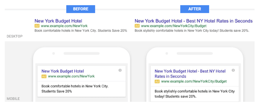 How to Test Expanded Text Ads - Adalysis