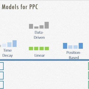 How to Use Attribution Models to Make Data Driven PPC Decisions