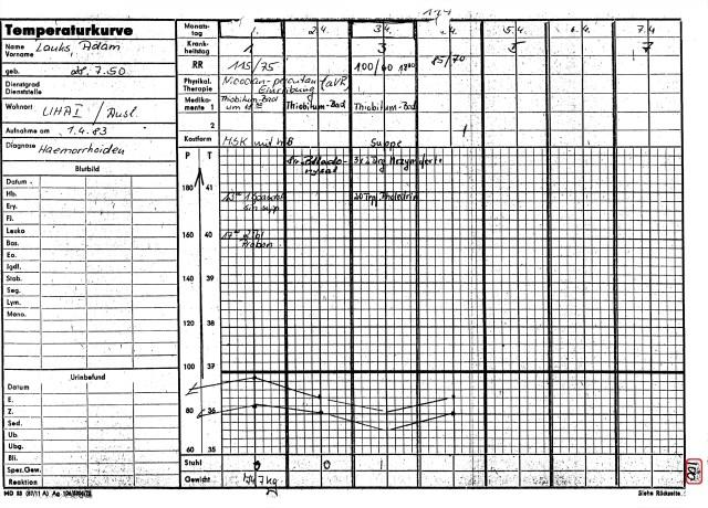 Zersetzung von Adam Lauks 1983.04.04.