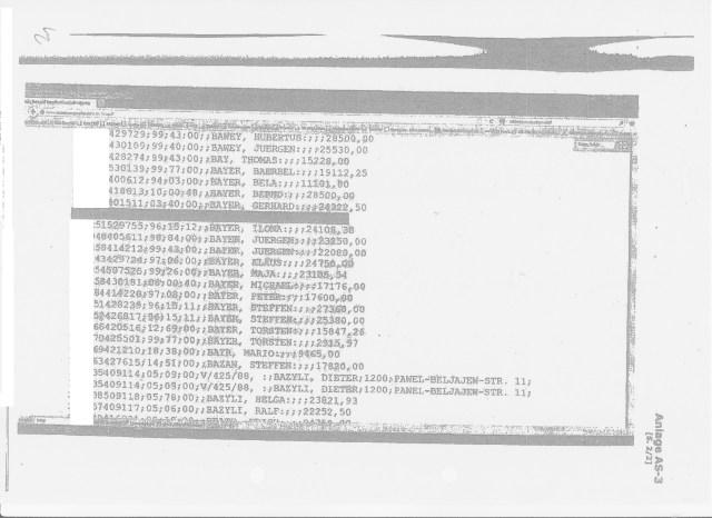 Der am schlechtesten bezahlte Feliks Dzierzynski wurde geschwärzt. Ich rief ihn zwe drei Tagen nach dem ersten Gespräch um ihn freundlich nitzuteilen, dass ich den Datensatz entfernt hatte, und ich die Angelegenheit als erledigt sehe. Er herrschte mich an...