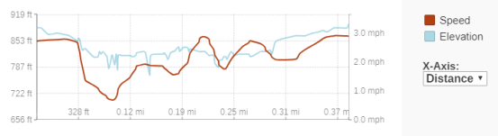 GaiaGPS hiking data @ Glen Park Falls