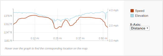 GaiaGPS hiking data @ Little Falls (Winter, WI)