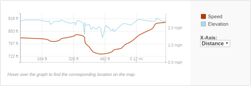 GaiaGPS hiking data @ Long Slide Falls