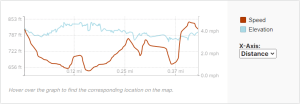 GaiaGPS hiking data @ Tripp Falls