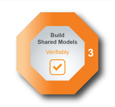 Project Action Principle #3: Build Shared Models, Verifiably