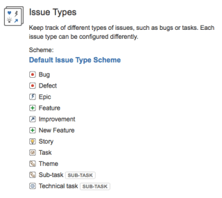 Default Issue Types on a JIRA Agile Scrum project