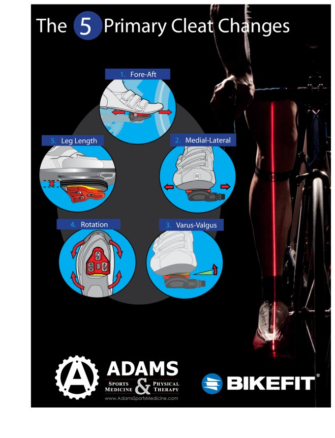 BikeFit_flow_cleat_18x24_ASMPT