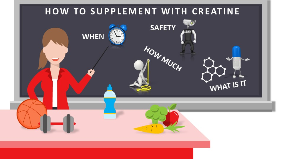 How to Supplement with Creatine