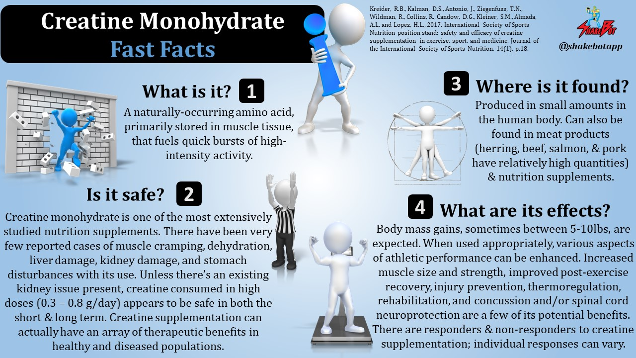 Creatine: Fast Facts