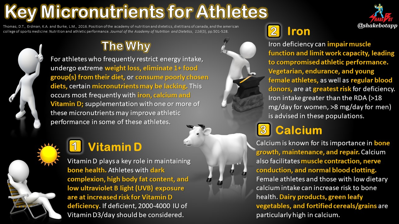 3 Key Micronutrients for Athletes