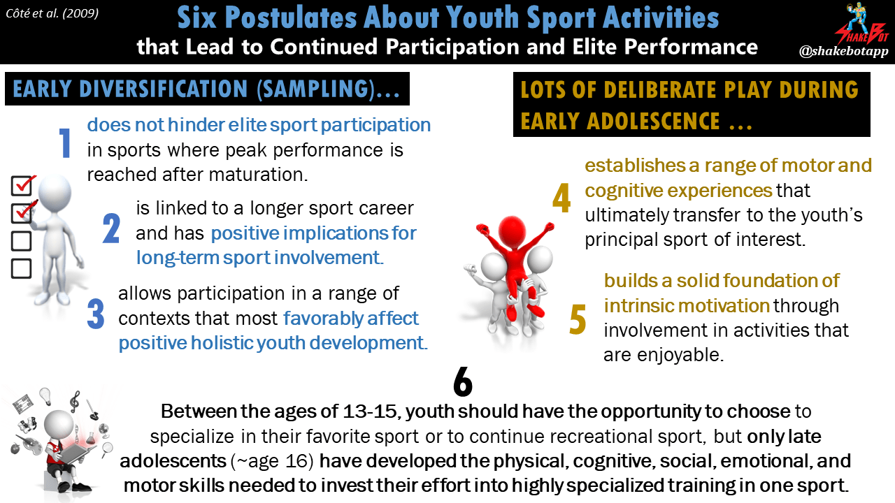 6 Postulates about Youth Sport Activities that Lead to Continued Participation and Elite Performance