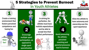 Early Sport Specialization Part 4: 5 Strategies to Prevent Athlete Burnout