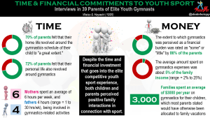 Early Sport Specialization Part 6: How Organized Youth Sport Affects Family Dynamics