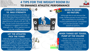 Why Strength Coaches Also Need to be Good Weight Room DJs