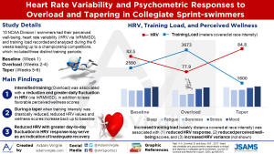 Heart Rate Variability and Psychometric Responses to Overload and Tapering in Collegiate Sprint-swimmers