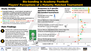 Bio-banding in academy football: players' perceptions of a maturity matched tournament