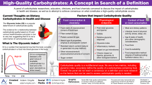 High-Quality Carbohydrates: A Concept in Search of a Definition