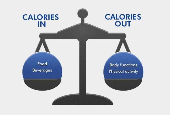 calories-scale