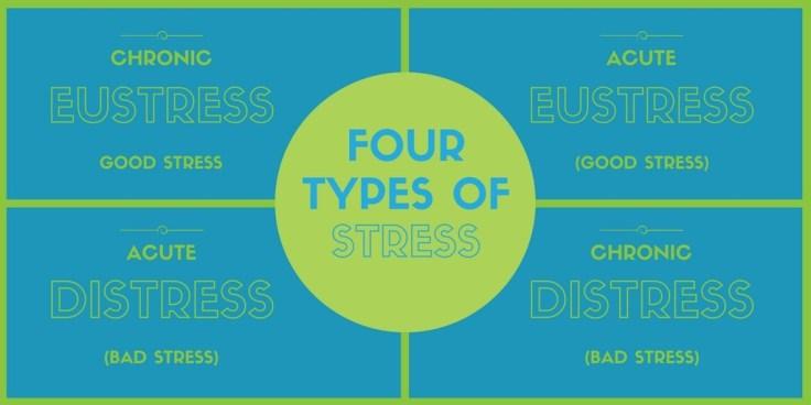 StressTypes