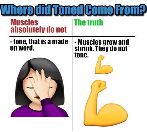 Toning does not exist