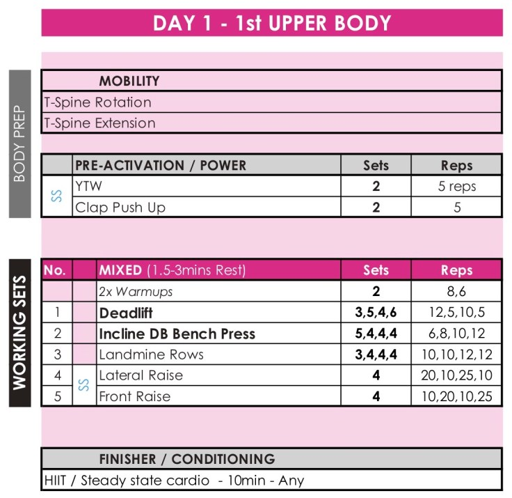 FEB-18 #HyperWorkouts - Day 1 - 1st Upper