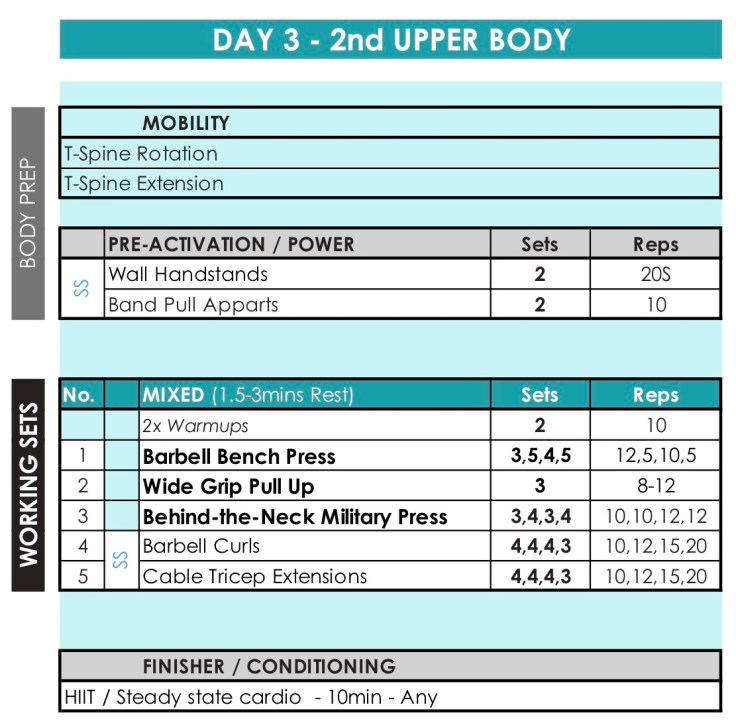 FEB-18 #HyperWorkouts - Day 3 - 2nd Upper
