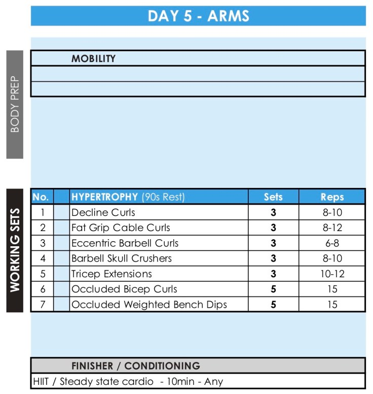 FEB-18 #HyperWorkouts - Day 5 - Arms