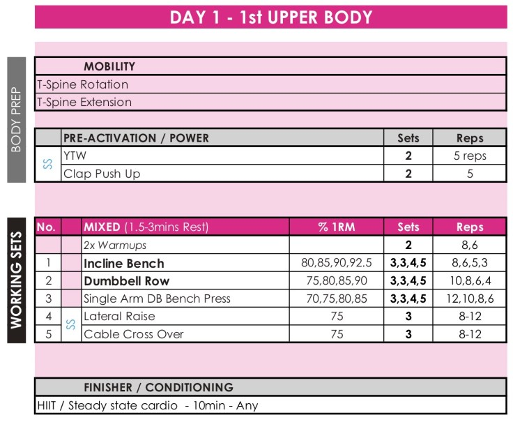 JAN-18 #HyperWorkouts - Day 1 - 1st Upper