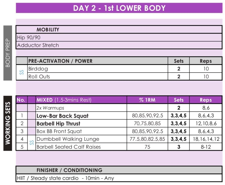 JAN-18 #HyperWorkouts - Day 2 - 1st Lower