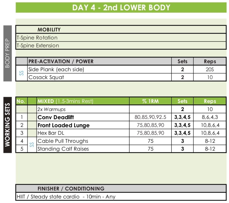 JAN-18 #HyperWorkouts - Day 4 - 2nd Lower