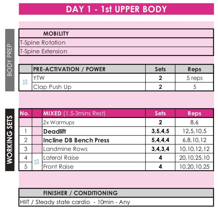 MAR-18 #HyperWorkouts - Day 1 - 1st Upper