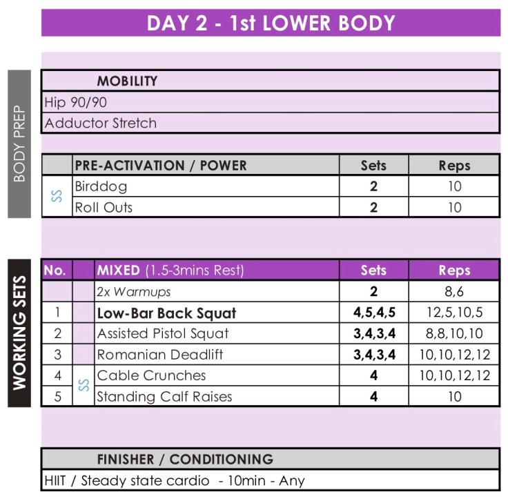 MAR-18 #HyperWorkouts - Day 2 - 1st Lower