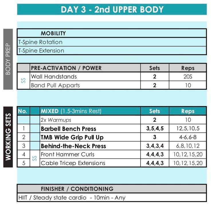 MAR-18 #HyperWorkouts - Day 3 - 2nd Upper