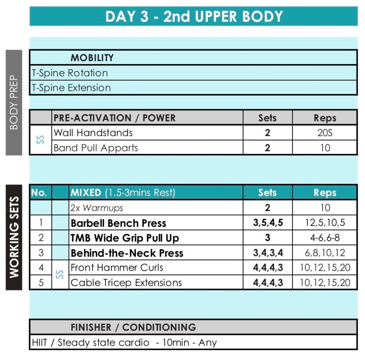 MAR-18 #HyperWorkouts - Day 3 - 2nd Upper