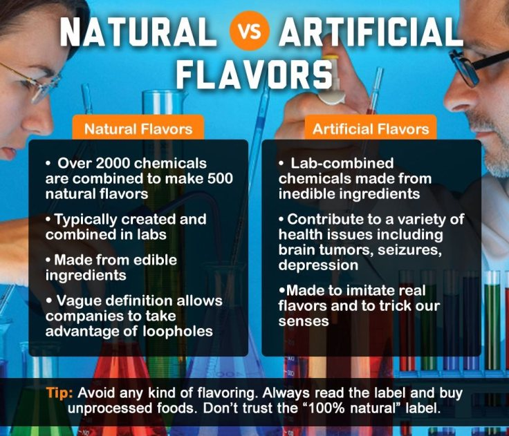 Natural vs Artificial Flavours
