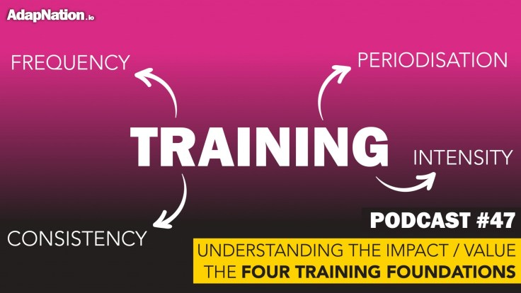 Managing Training Consistency and Frequency