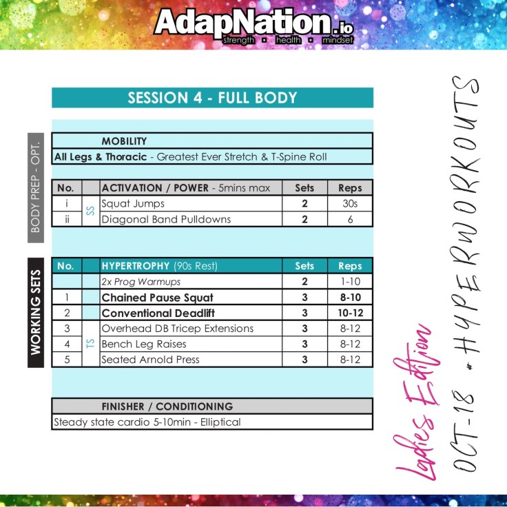 LADIES OCT-18 #HyperWorkouts - Day 4