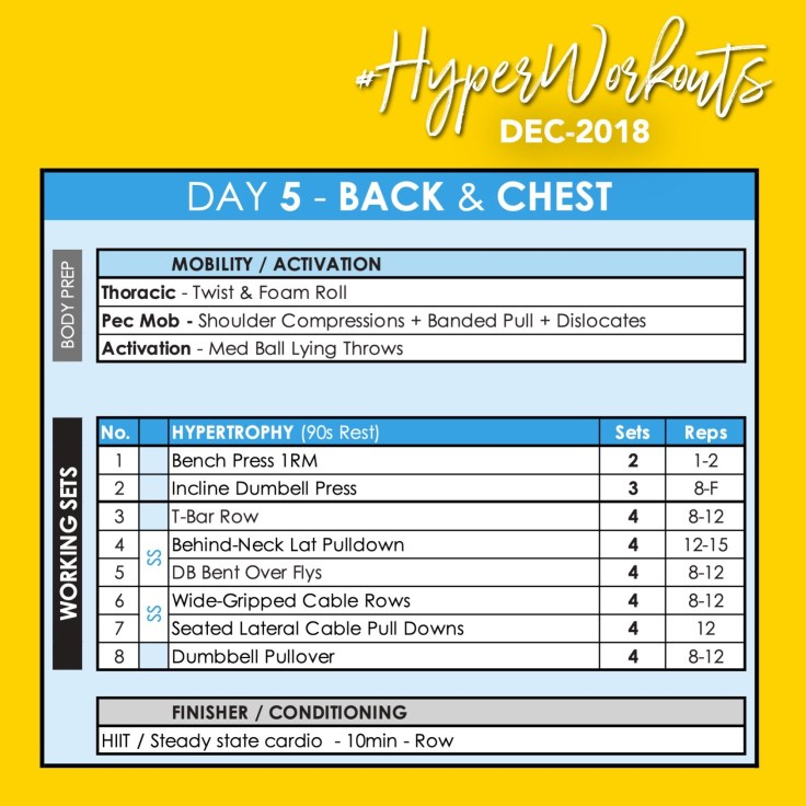 Gents DEC-18 #HyperWorkouts Day 5 Back