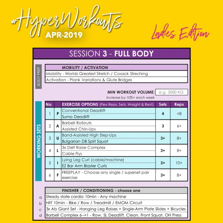 APR-19 Ladies #HyperWorkouts - Session 3