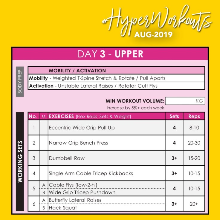AUG-19 #HyperWorkouts DAY 3