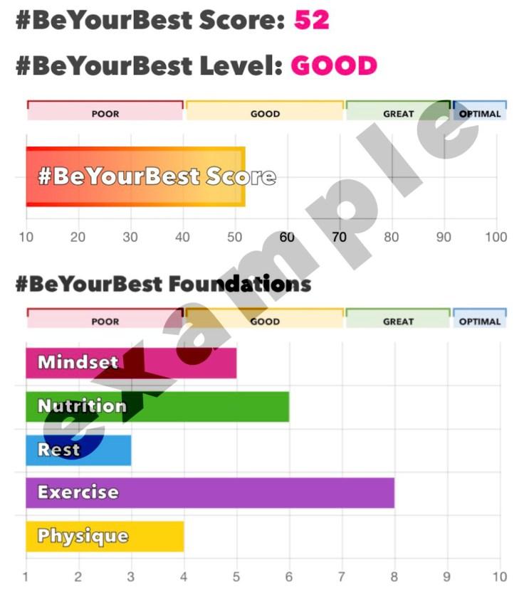 #BeYourBest Scorecard Example