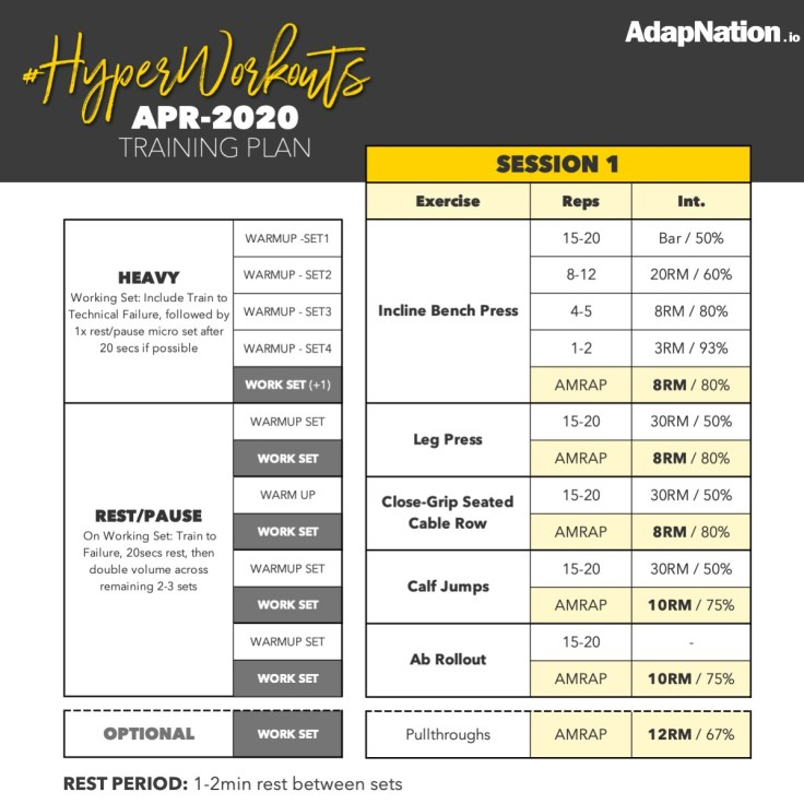 APR-20 #HyperWorkouts Training Plan - Day 1