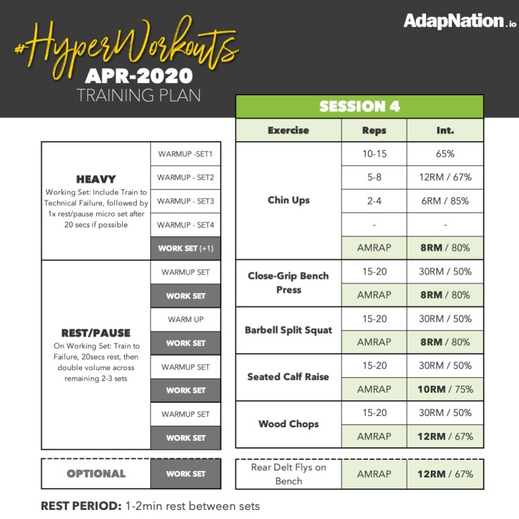 APR-20 #HyperWorkouts Training Plan - Day 4
