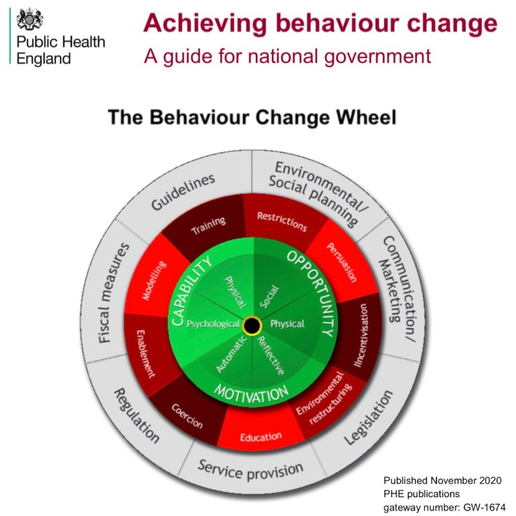 UK Government Change Behaviour Wheel