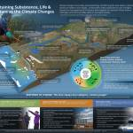 Promoting Resilience and Adaptation in Coastal Arctic Alaska