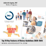 top 10 key features of dietary guidelines for America 2020-2025
