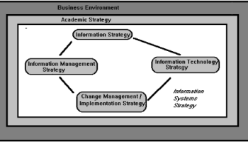 ITStrategy