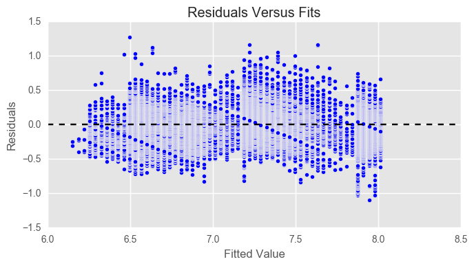 One and Only Guide to Plotting Regression Line in Python