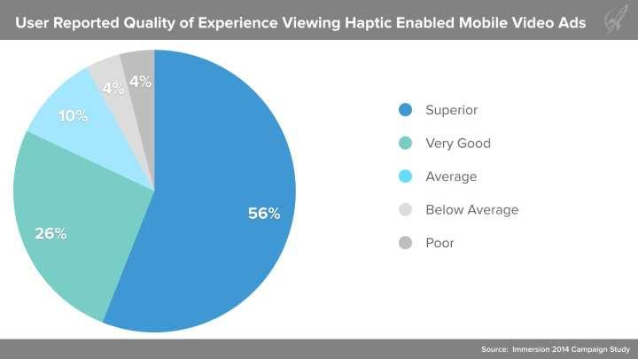 Haptic Charts.003