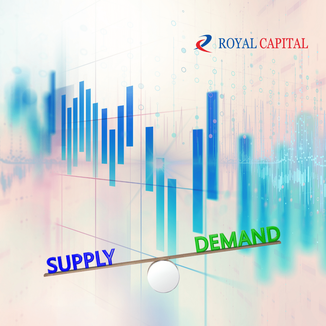 Supply and Demand - How does it work in Stock Market?